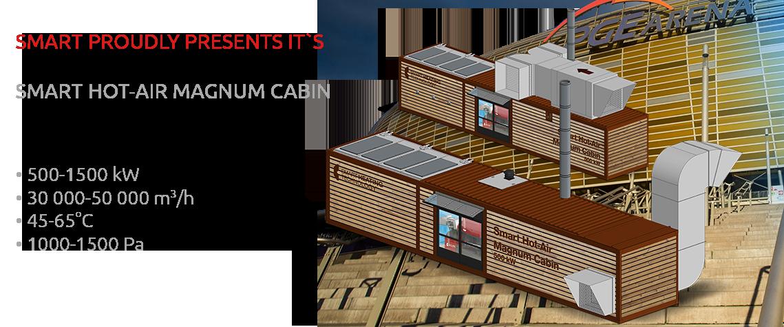 Banner_Hot-Air_Magnum_Cabin_ENG_new